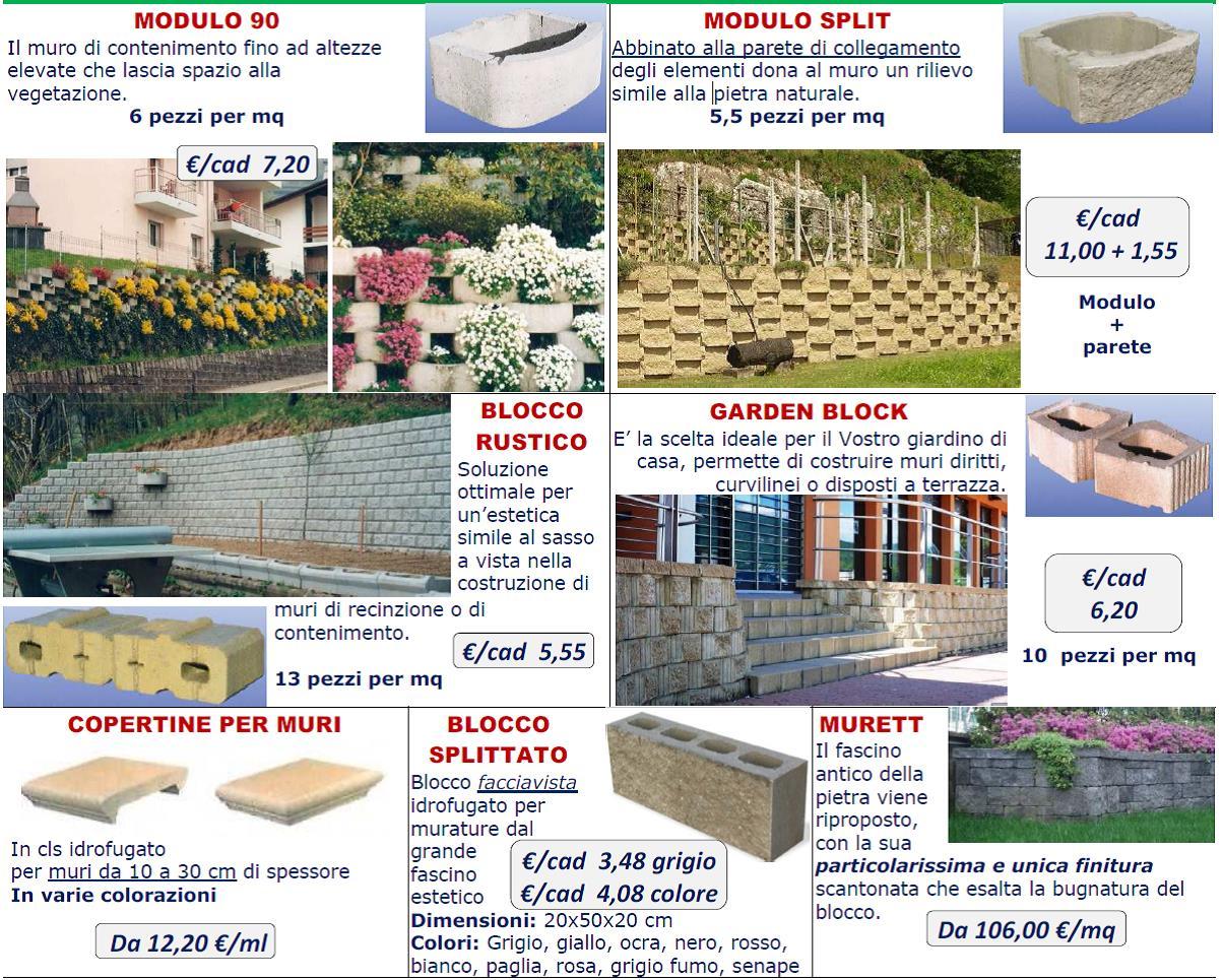 Mattoni Forati Per Recinzioni Giardino.Muretti Di Per Giardini Come Costruire Un Muro Di Pietra With